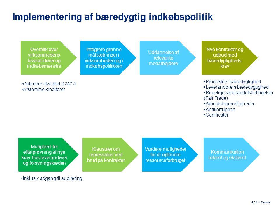 Implementering af bæredygtig indkøbspolitik