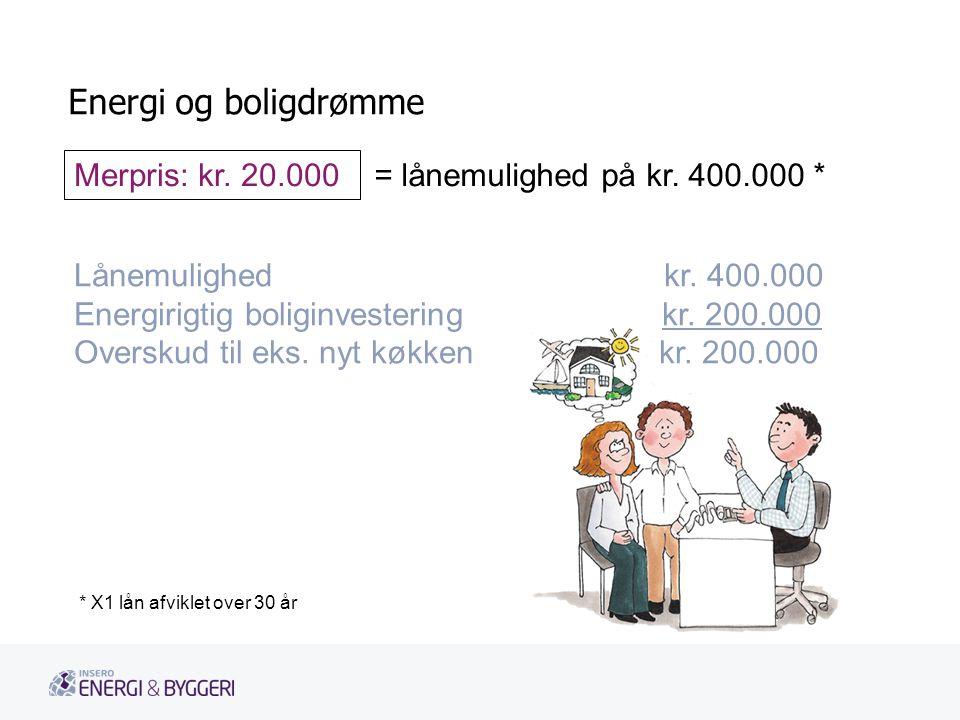 Energi og boligdrømme Merpris: kr. 20.000