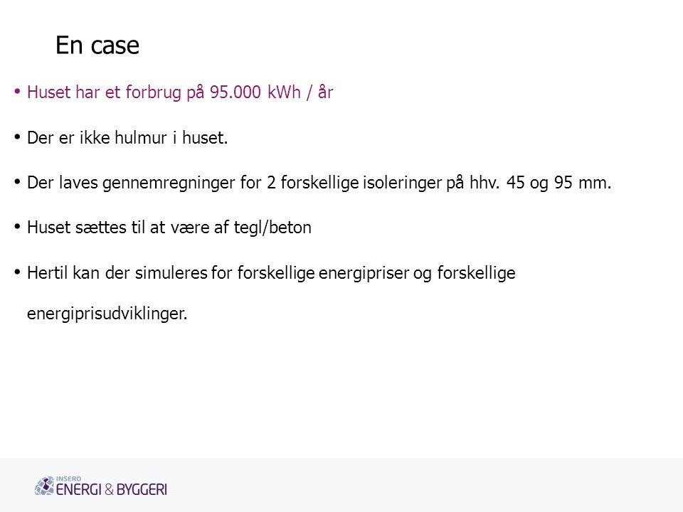 En case Huset har et forbrug på 95.000 kWh / år
