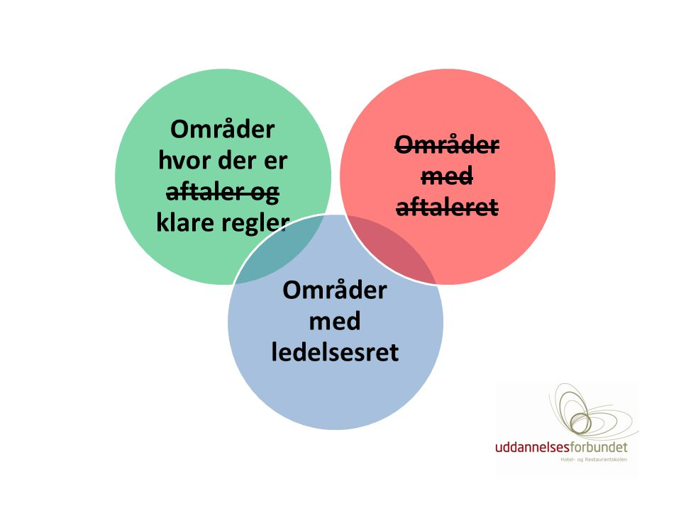 Områder hvor der er aftaler og klare regler Områder med ledelsesret