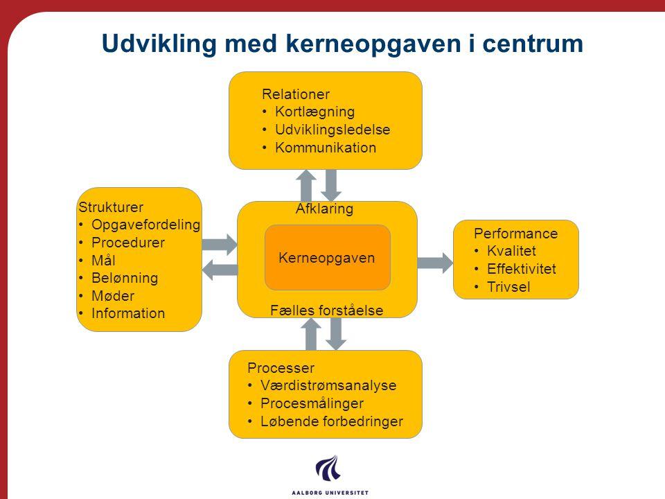 Udvikling med kerneopgaven i centrum