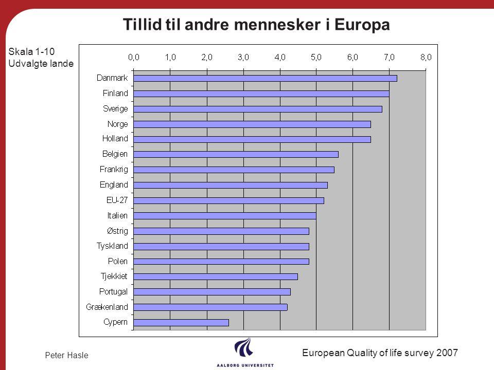 Tillid til andre mennesker i Europa