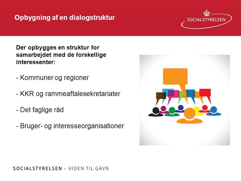 Opbygning af en dialogstruktur