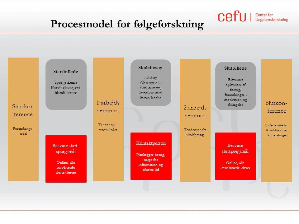 Procesmodel for følgeforskning