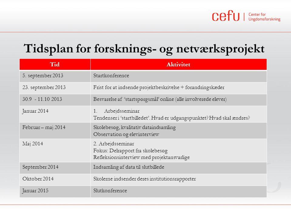 Tidsplan for forsknings- og netværksprojekt