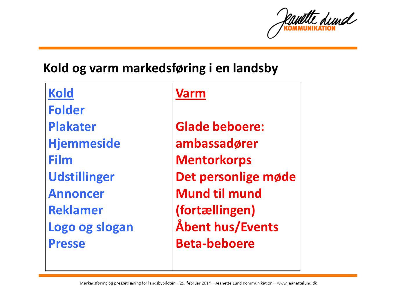 Kold og varm markedsføring i en landsby Kold Folder Plakater