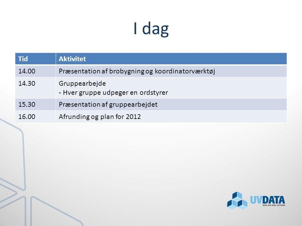 I dag Tid. Aktivitet. 14.00. Præsentation af brobygning og koordinatorværktøj. 14.30. Gruppearbejde.