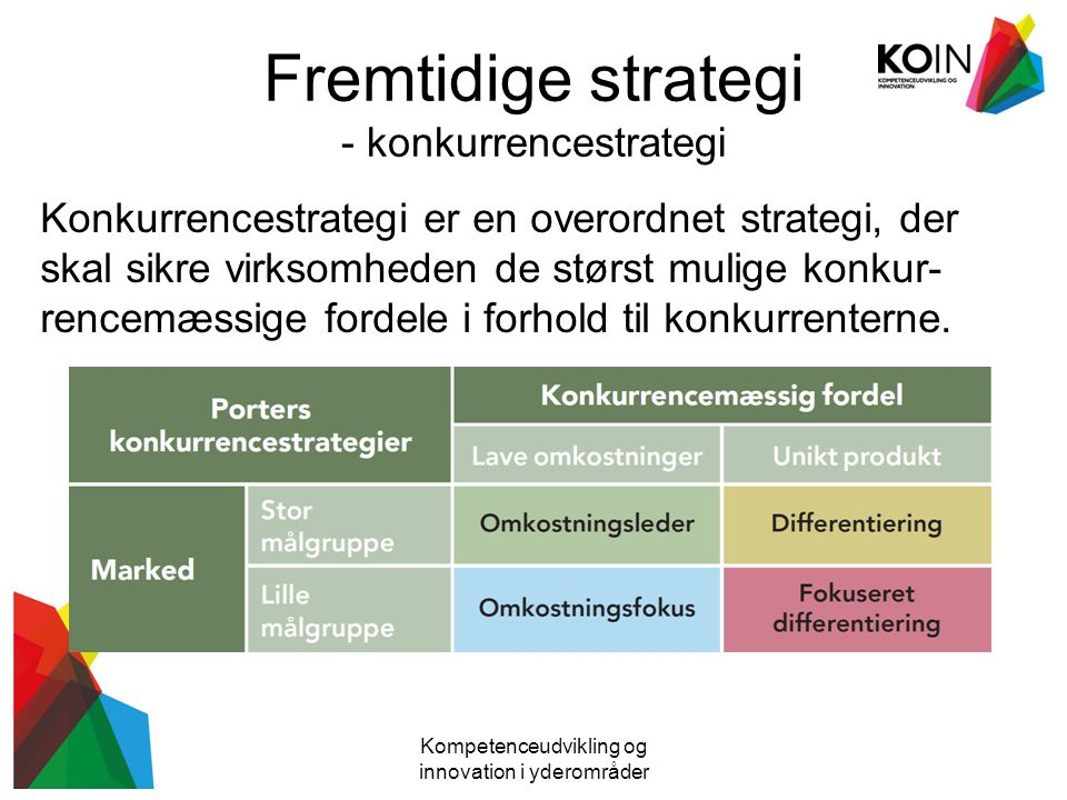 Fremtidige strategi - konkurrencestrategi