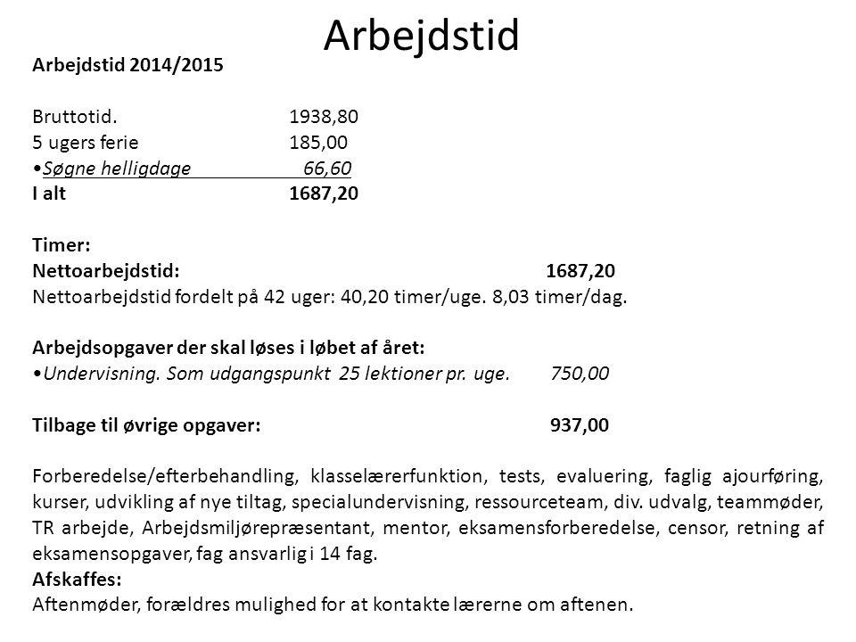 Arbejdstid Arbejdstid 2014/2015 Bruttotid. 1938,80