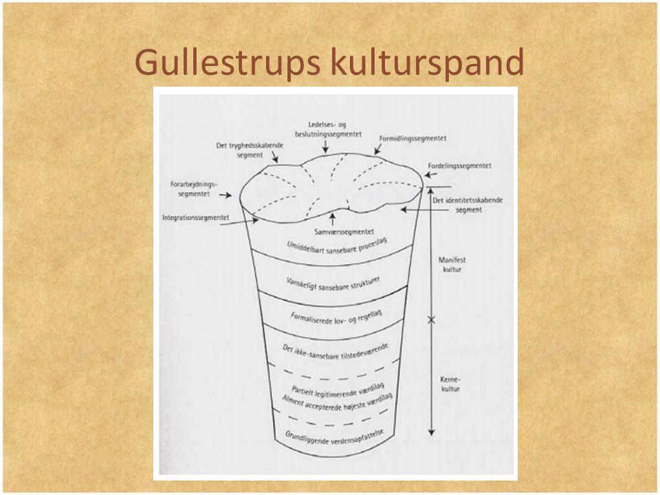Gullestrups kulturspand