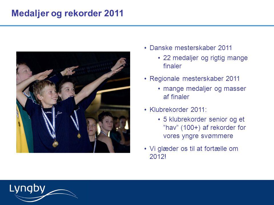 Medaljer og rekorder 2011 Danske mesterskaber 2011