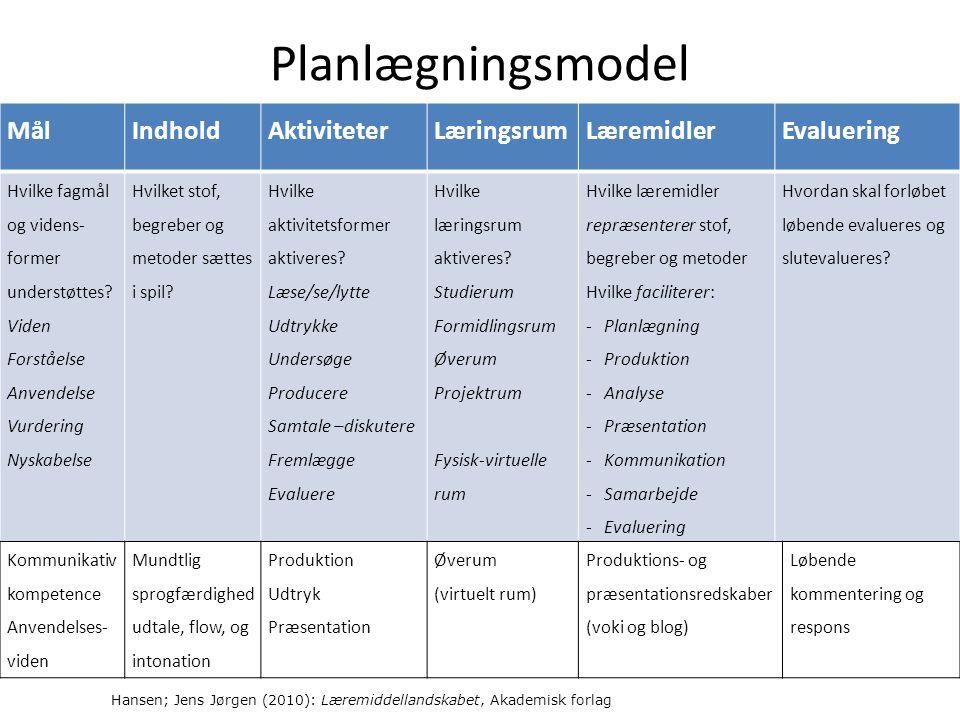Planlægningsmodel Mål Indhold Aktiviteter Læringsrum Læremidler