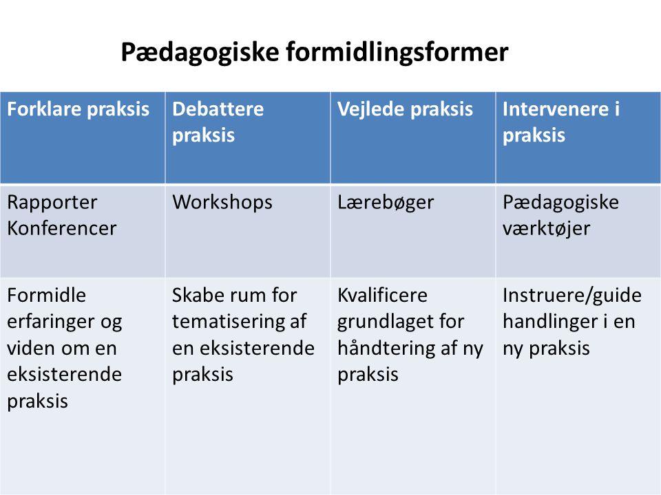 Pædagogiske formidlingsformer