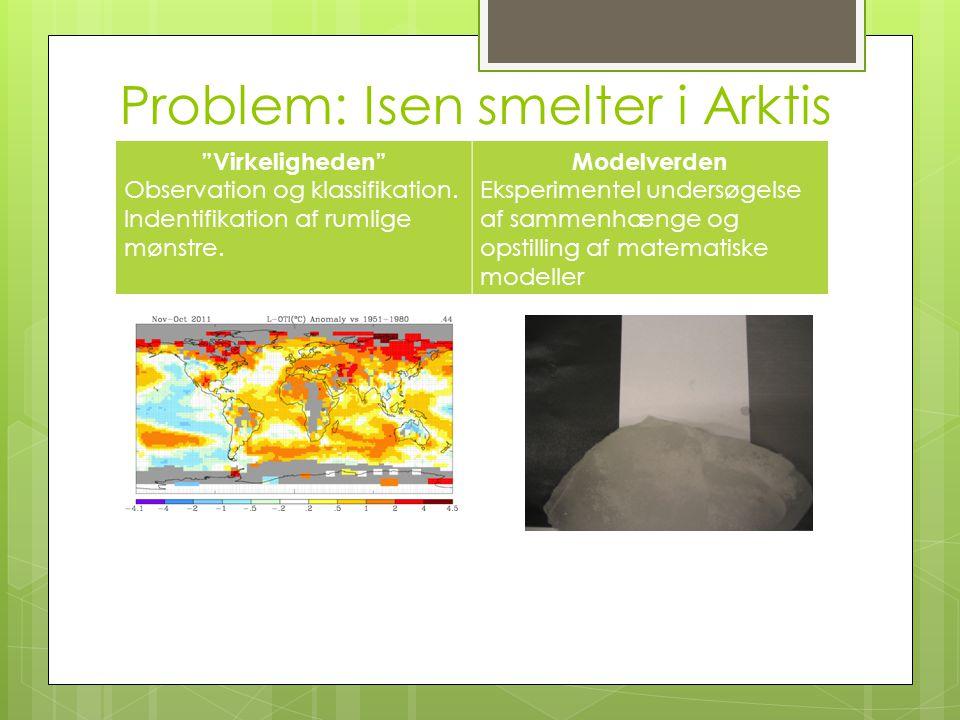 Problem: Isen smelter i Arktis