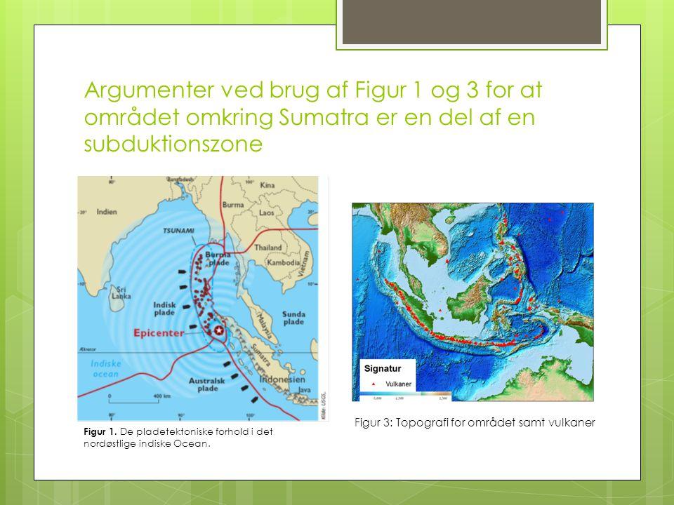 Argumenter ved brug af Figur 1 og 3 for at området omkring Sumatra er en del af en subduktionszone