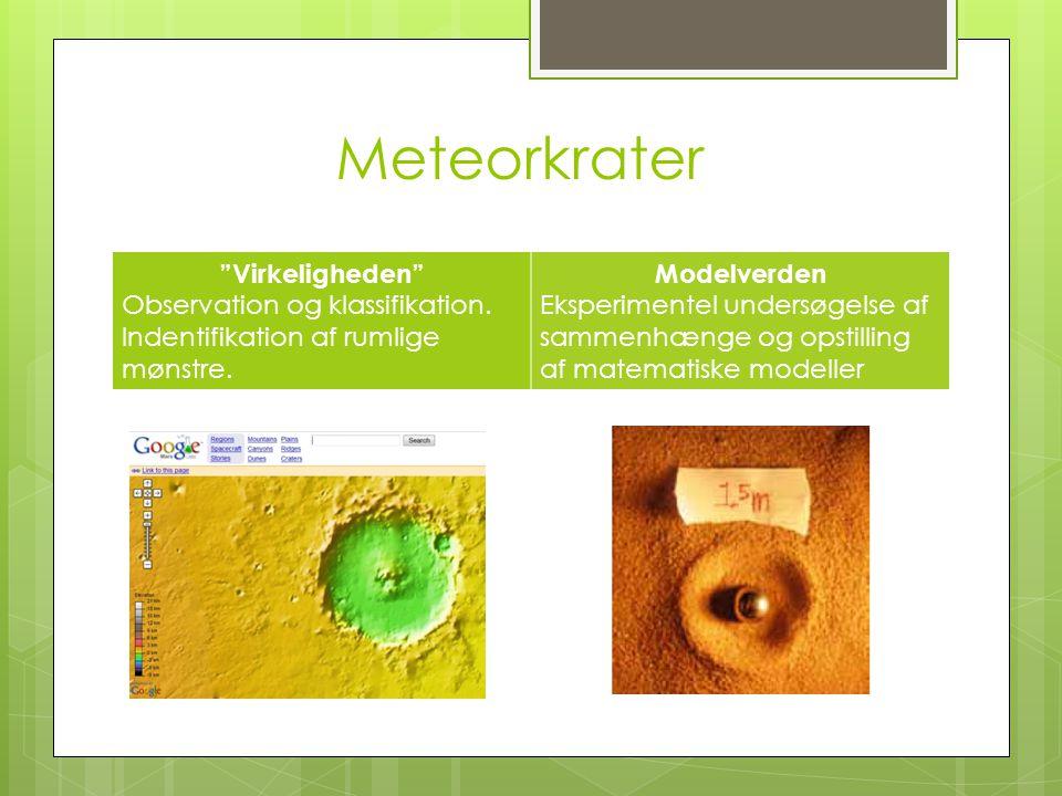 Meteorkrater Virkeligheden