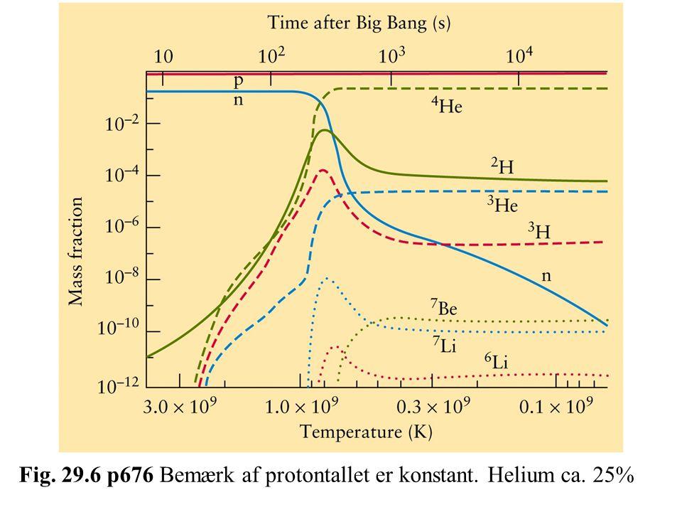 Fig. 29.6 p676 Bemærk af protontallet er konstant. Helium ca. 25%