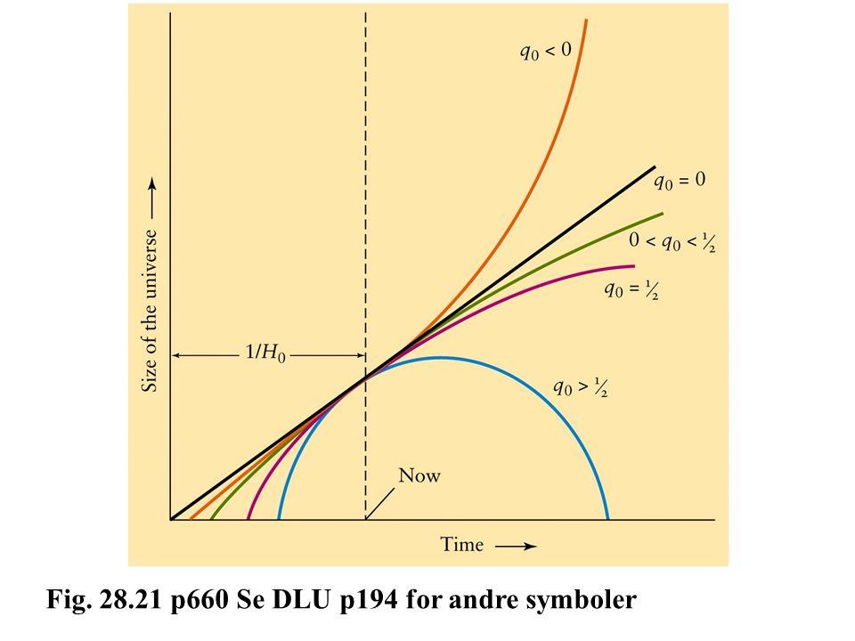 Fig. 28.21 p660 Se DLU p194 for andre symboler