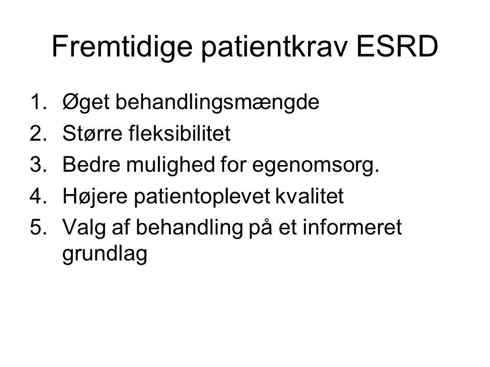 Fremtidige patientkrav ESRD