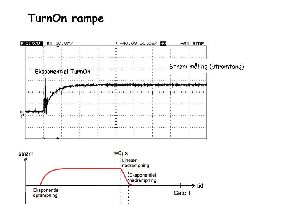 TurnOn rampe Strøm måling (strømtang) Eksponentiel TurnOn