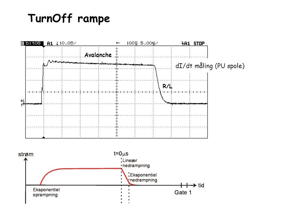 TurnOff rampe Avalanche dI/dt måling (PU spole) R/L