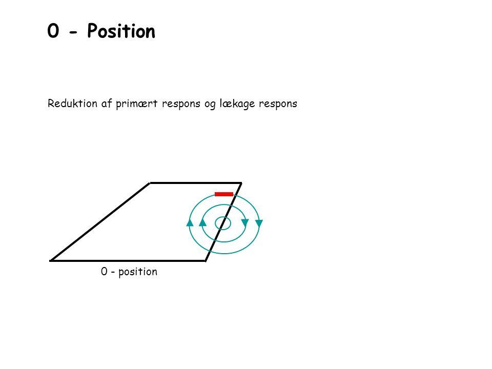 0 - Position Reduktion af primært respons og lækage respons