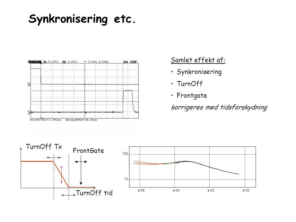 Synkronisering etc. Samlet effekt af: Synkronisering TurnOff Frontgate