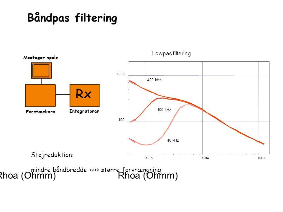 Rx Båndpas filtering Rhoa (Ohmm) Rhoa (Ohmm) Støjreduktion: