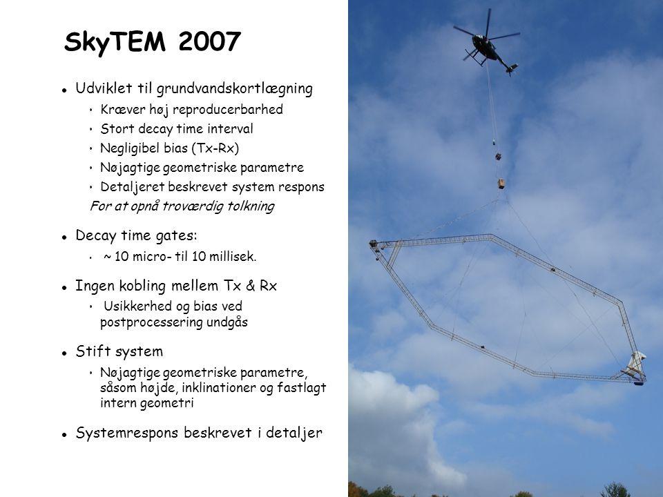 SkyTEM 2007 OK/ 6.3.2006 Udviklet til grundvandskortlægning