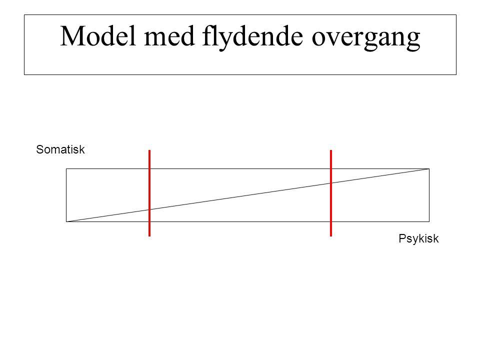 Model med flydende overgang