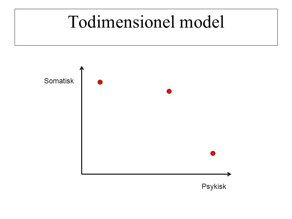 Todimensionel model Somatisk Psykisk