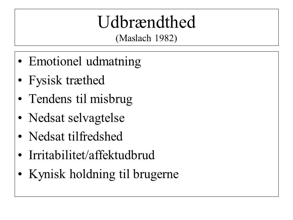 Udbrændthed (Maslach 1982)