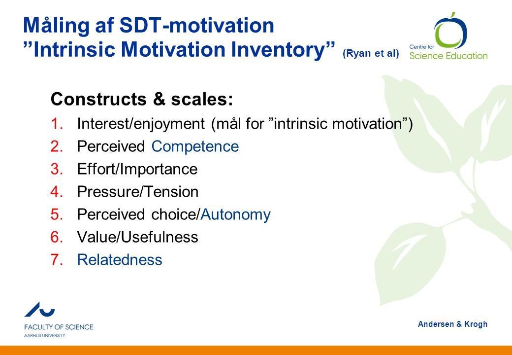 Måling af SDT-motivation Intrinsic Motivation Inventory (Ryan et al)