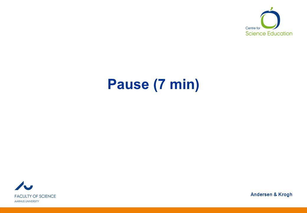 Pause (7 min) 1:10 akkumuleret