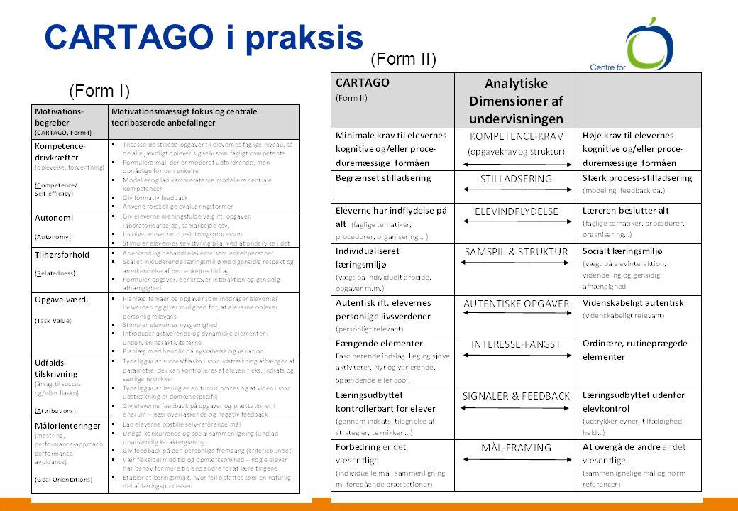 CARTAGO i praksis (Form II) (Form I) 2 min Hanne