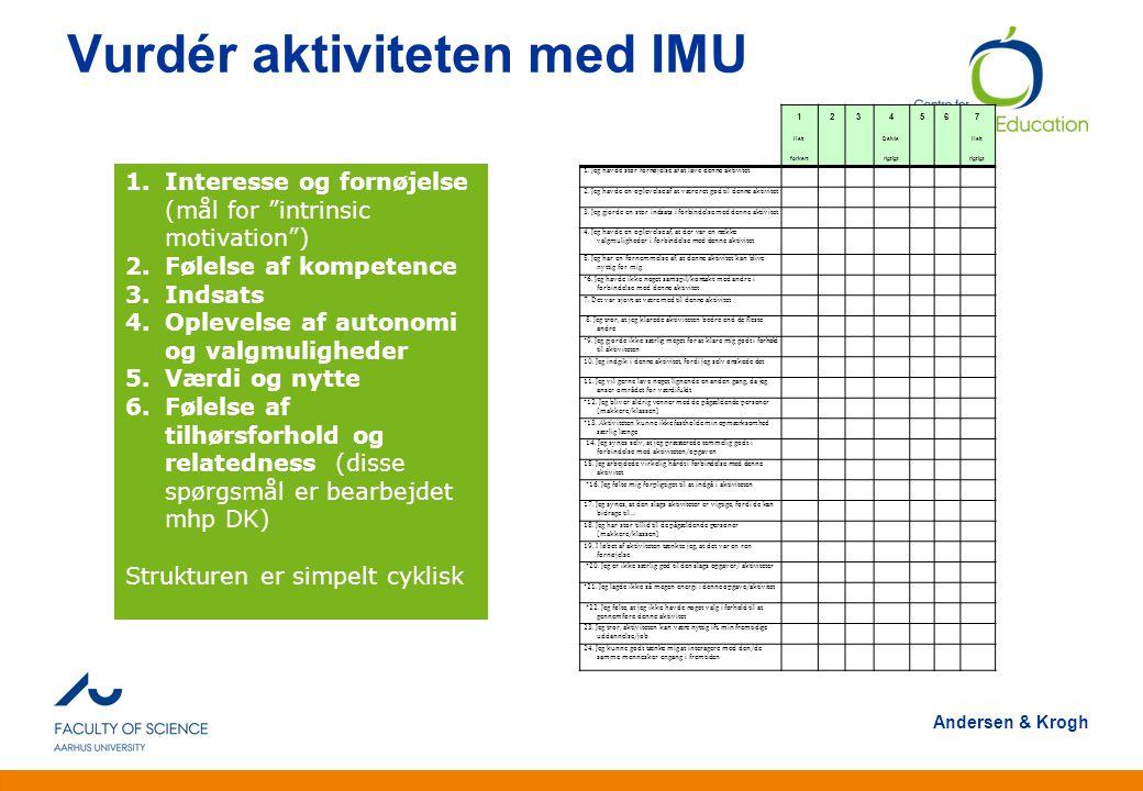 Vurdér aktiviteten med IMU