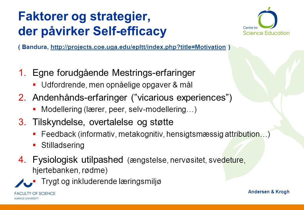 Faktorer og strategier, der påvirker Self-efficacy ( Bandura, http://projects.coe.uga.edu/epltt/index.php title=Motivation )