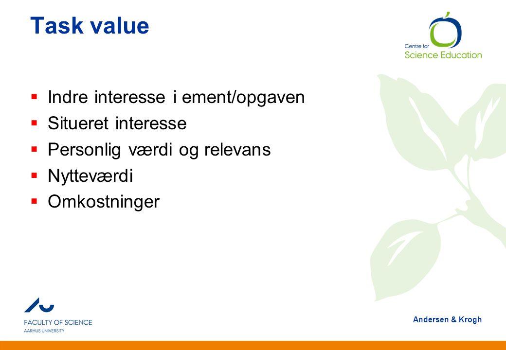 Task value Indre interesse i ement/opgaven Situeret interesse