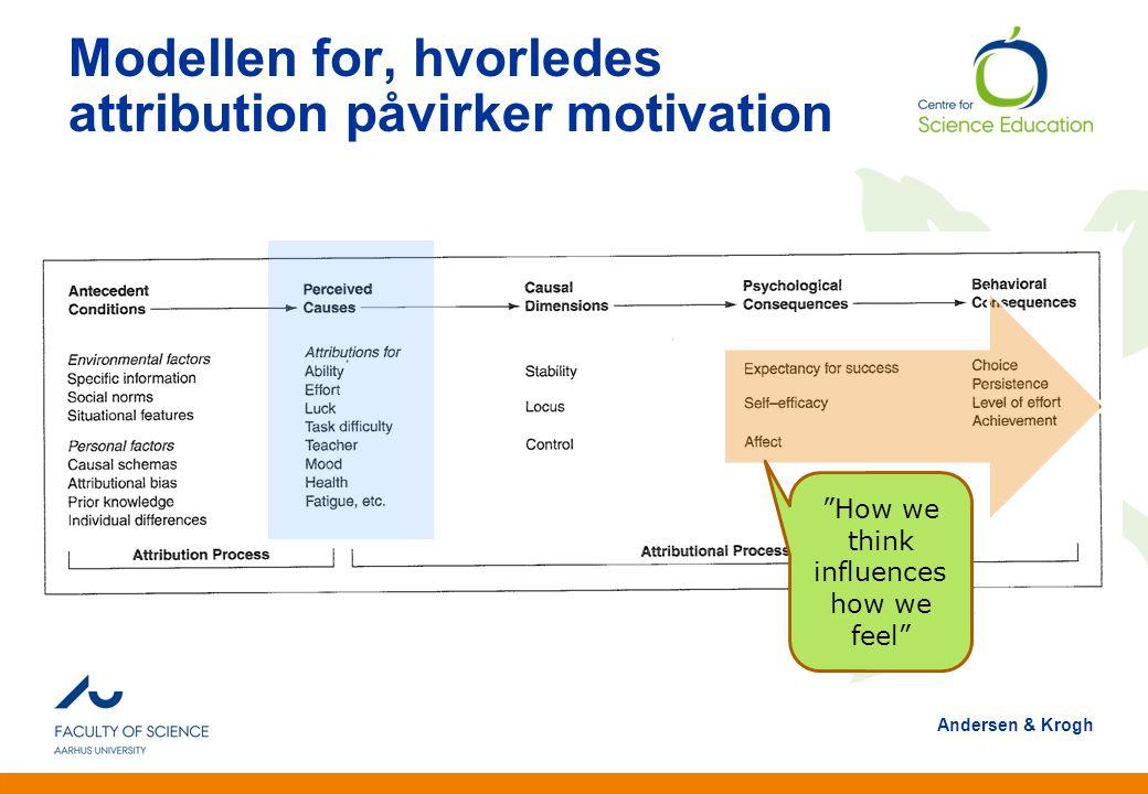 Modellen for, hvorledes attribution påvirker motivation