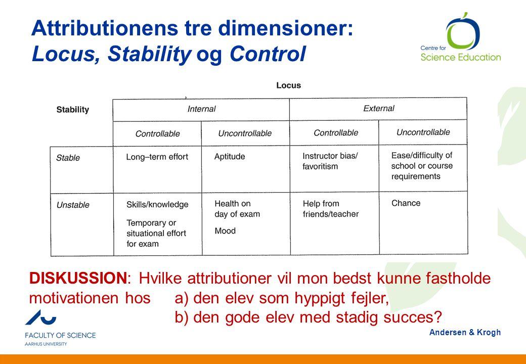 Attributionens tre dimensioner: Locus, Stability og Control