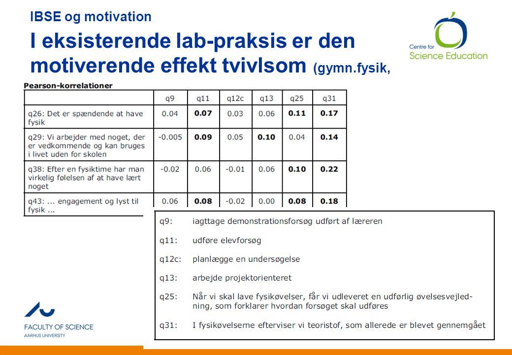 IBSE og motivation I eksisterende lab-praksis er den motiverende effekt tvivlsom (gymn.fysik, GFII+III)