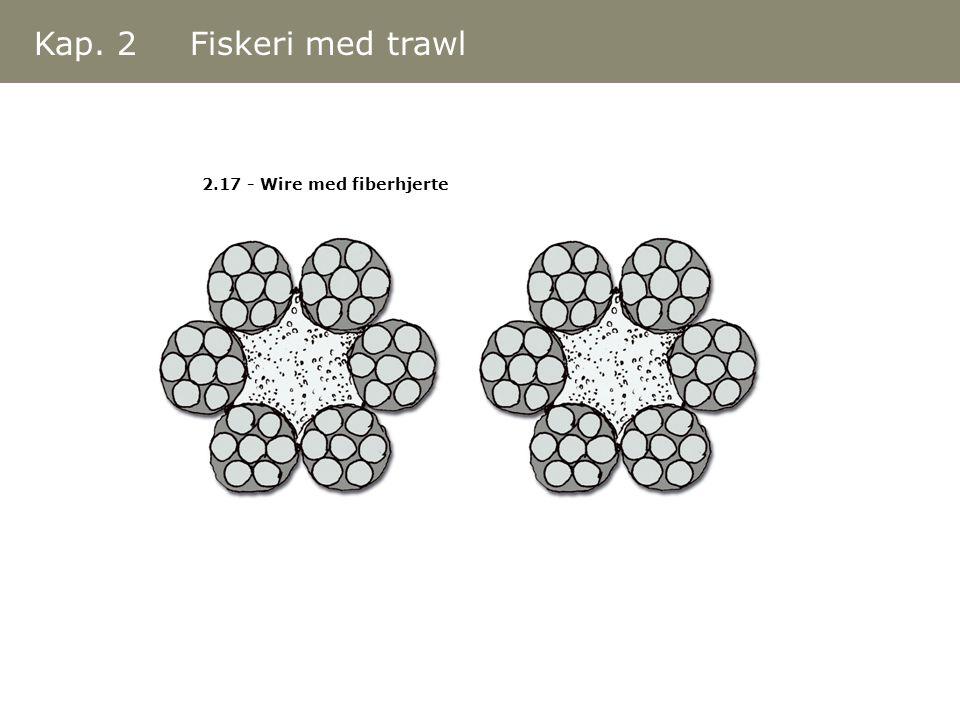 Kap. 2 Fiskeri med trawl 2.17 - Wire med fiberhjerte