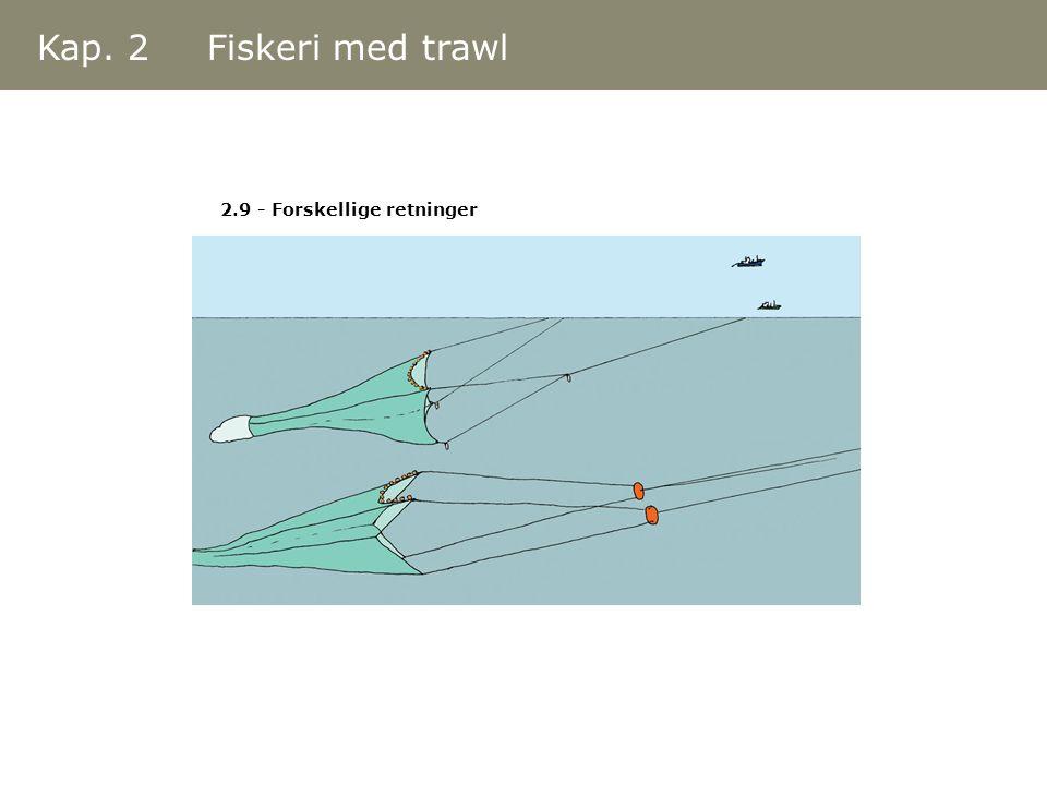 Kap. 2 Fiskeri med trawl 2.9 - Forskellige retninger