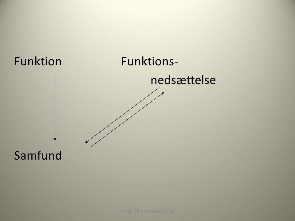 Funktion Funktions- nedsættelse Samfund NNDR konference 2010