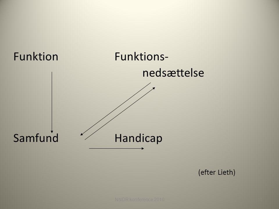 Funktion Funktions- nedsættelse Samfund Handicap (efter Lieth)