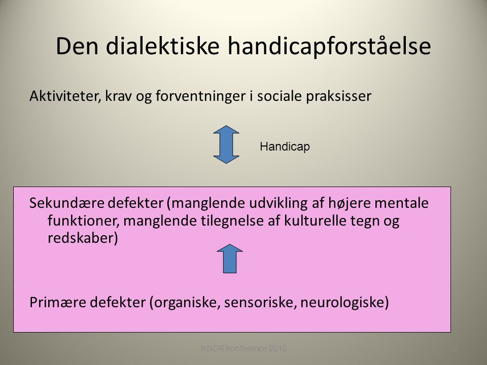 Den dialektiske handicapforståelse