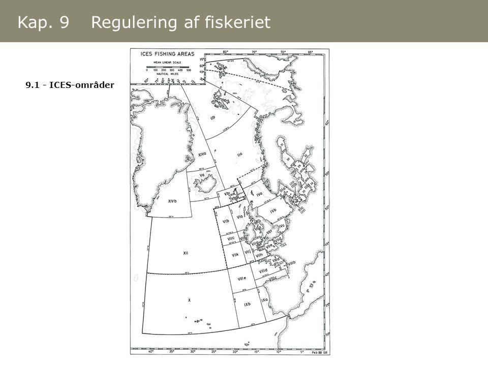 Kap. 9 Regulering af fiskeriet
