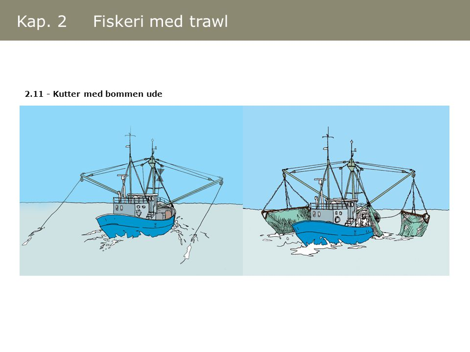 Kap. 2 Fiskeri med trawl 2.11 - Kutter med bommen ude