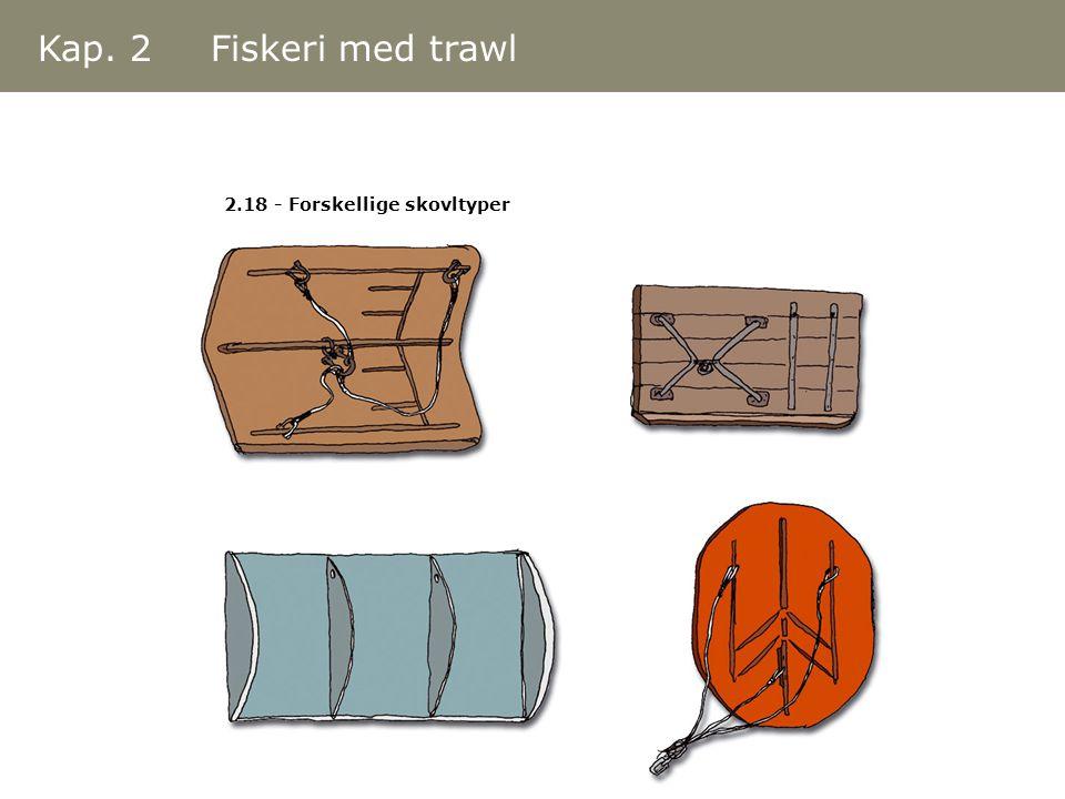Kap. 2 Fiskeri med trawl 2.18 - Forskellige skovltyper