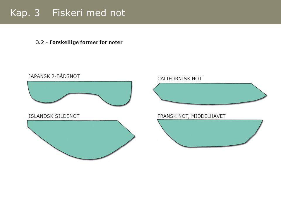 Kap. 3 Fiskeri med not 3.2 - Forskellige former for noter